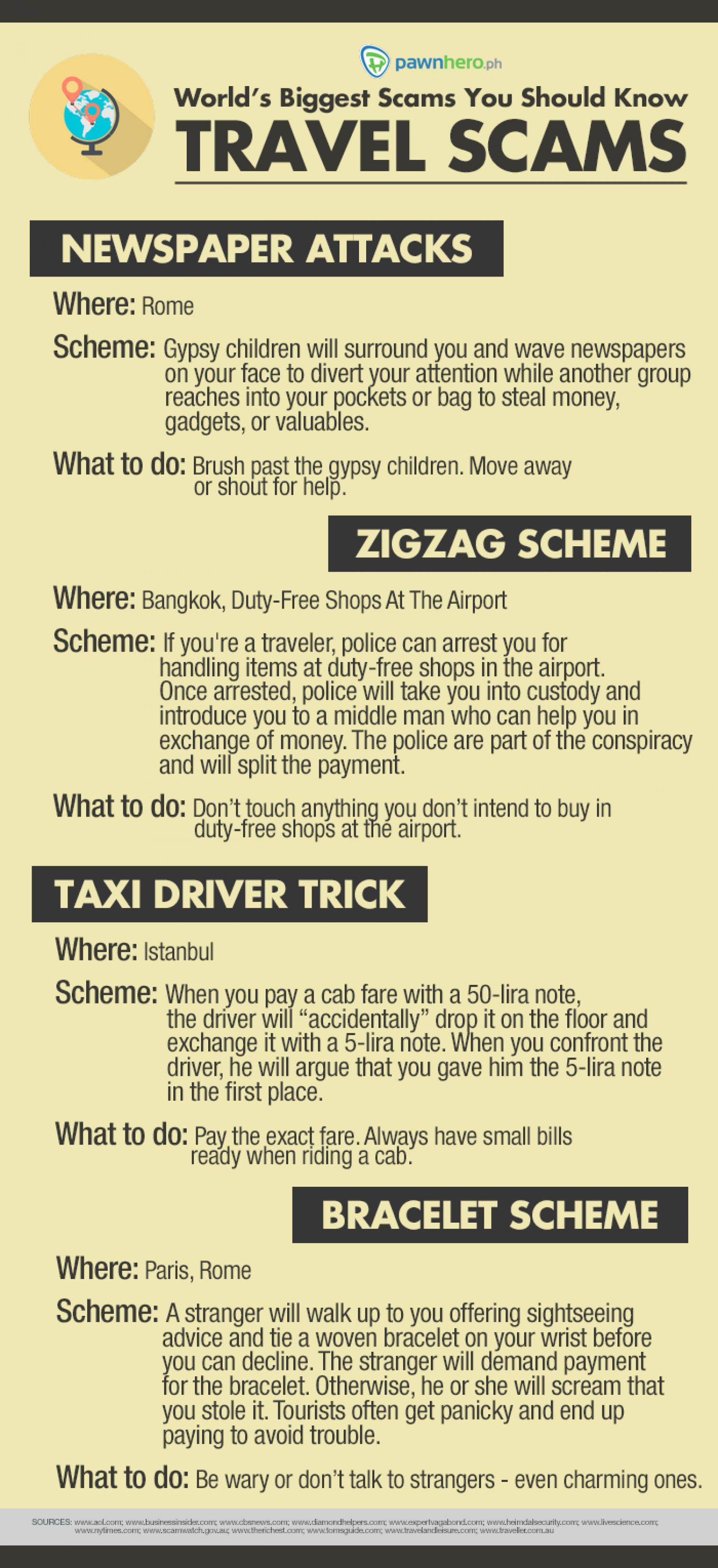 World's Biggest Travel Scams You Need to Know Infographic