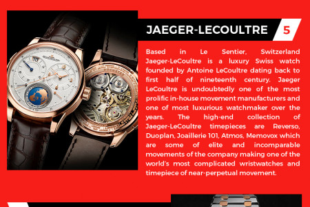 World's Top 10 Luxury Watch Brands Infographic