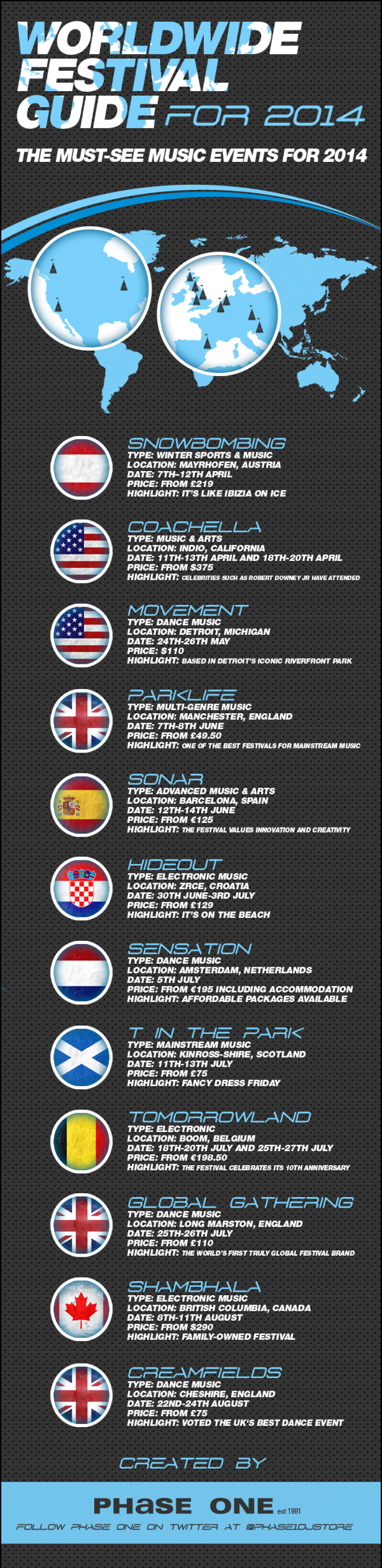 Worldwide Festival Guide for 2014  Infographic