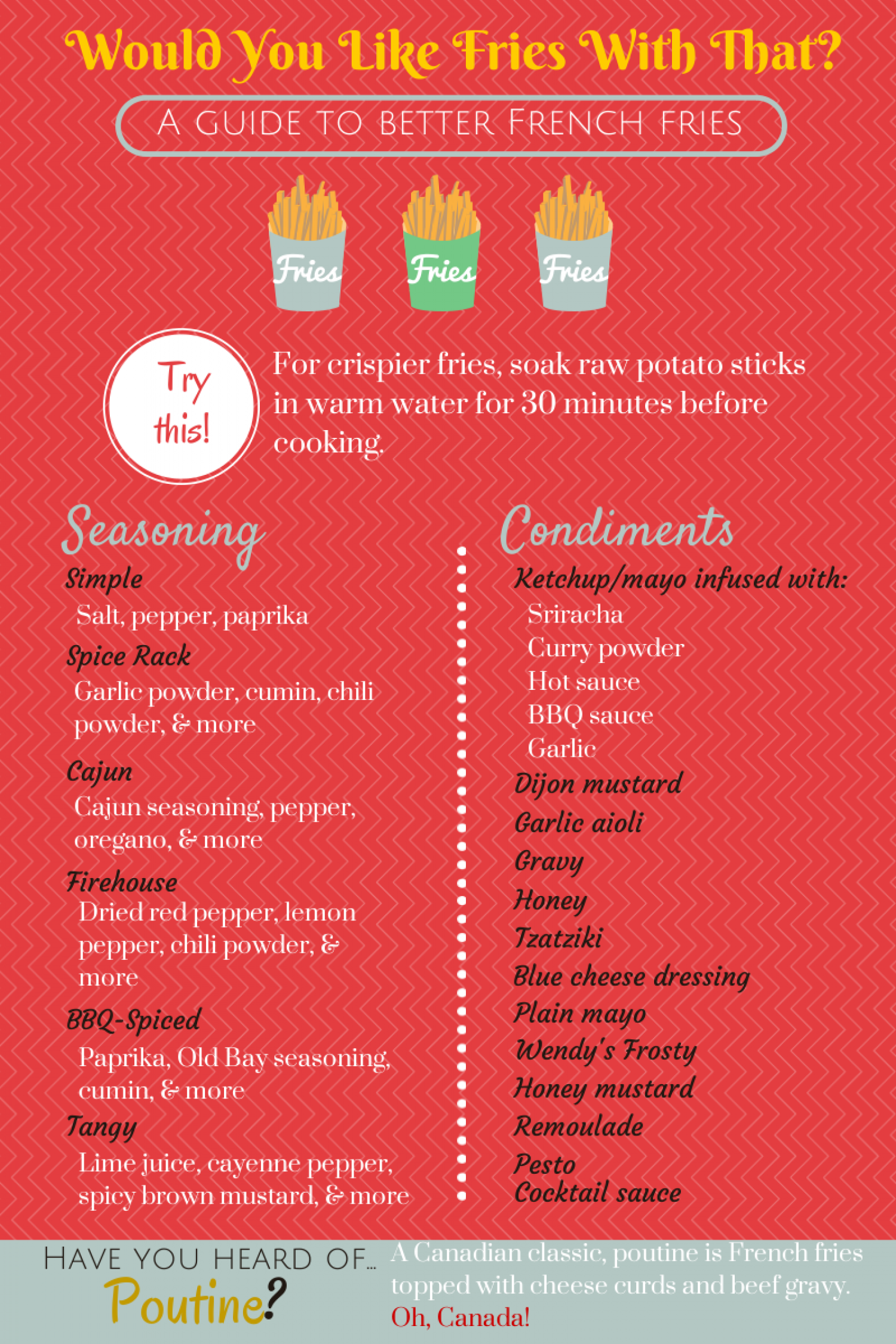 Would you like fries with that? A guide to better French fries Infographic