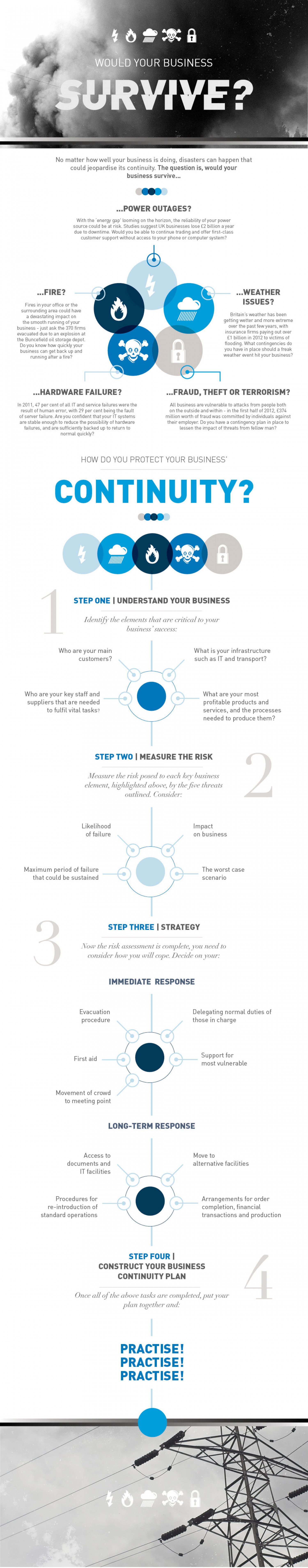 Would your business survive? Infographic