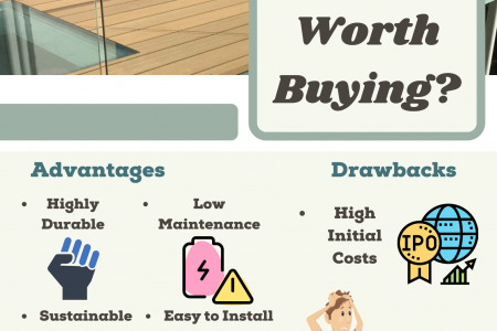 WPC Decking: Is It Worth Buying? Infographic