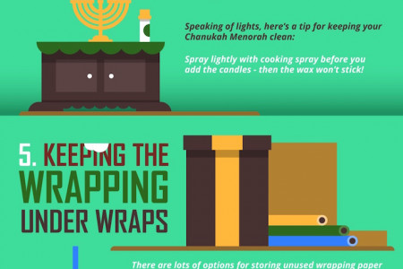 Wrap Up Your Christmas Storage With These Tips Infographic