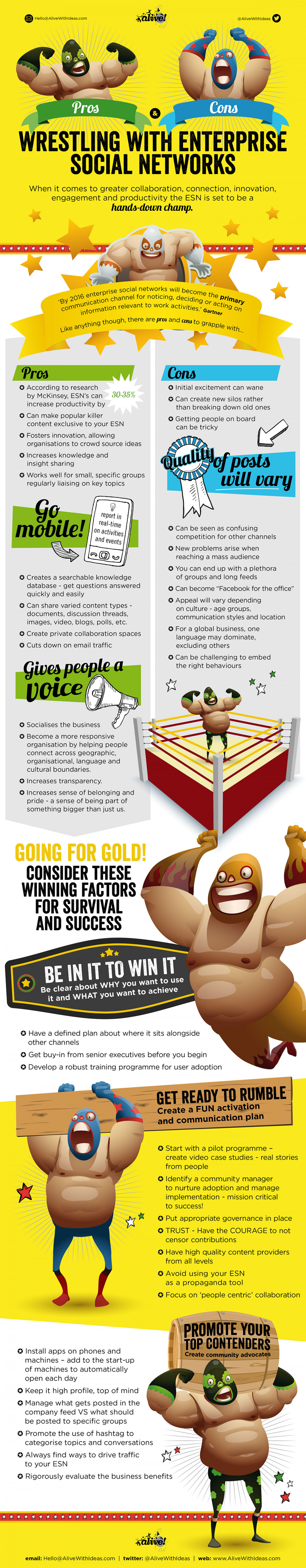 Wrestling With Internal Social Media Infographic