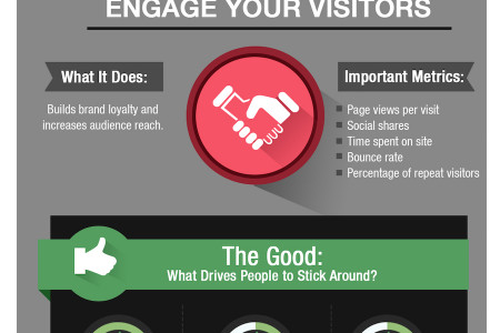 Write Better Titles & Headlines With These Data-Driven Strategies Infographic