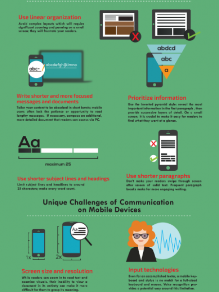 Writing for Mobile Devices Infographic