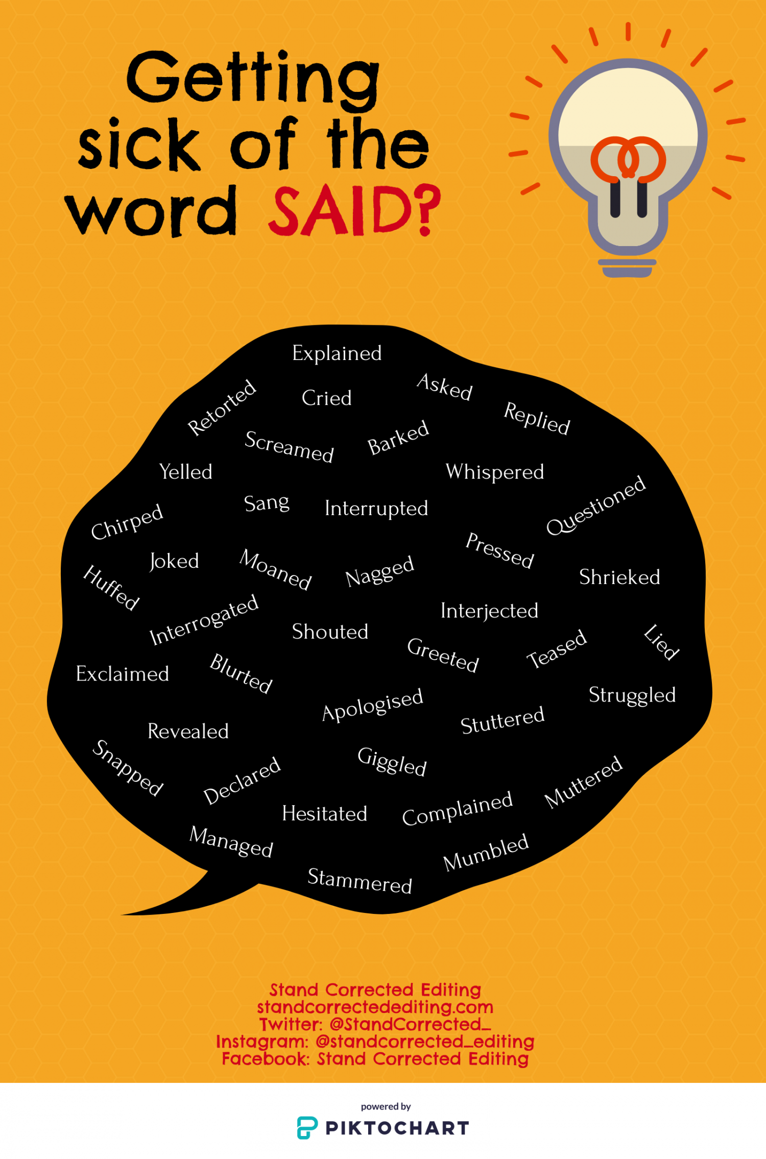 Writing Tip: Synonyms for 'Said' Infographic