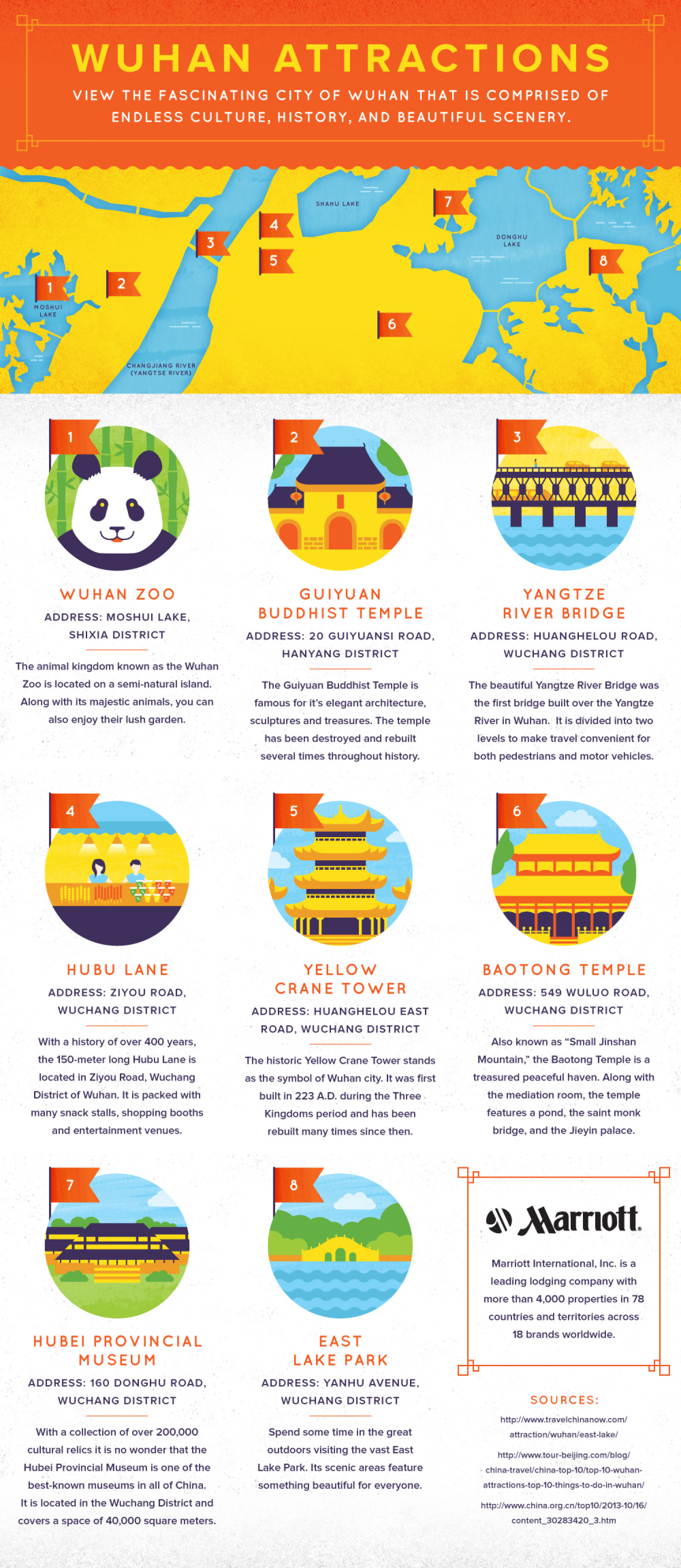Wuhan Local Attractions Guide Infographic
