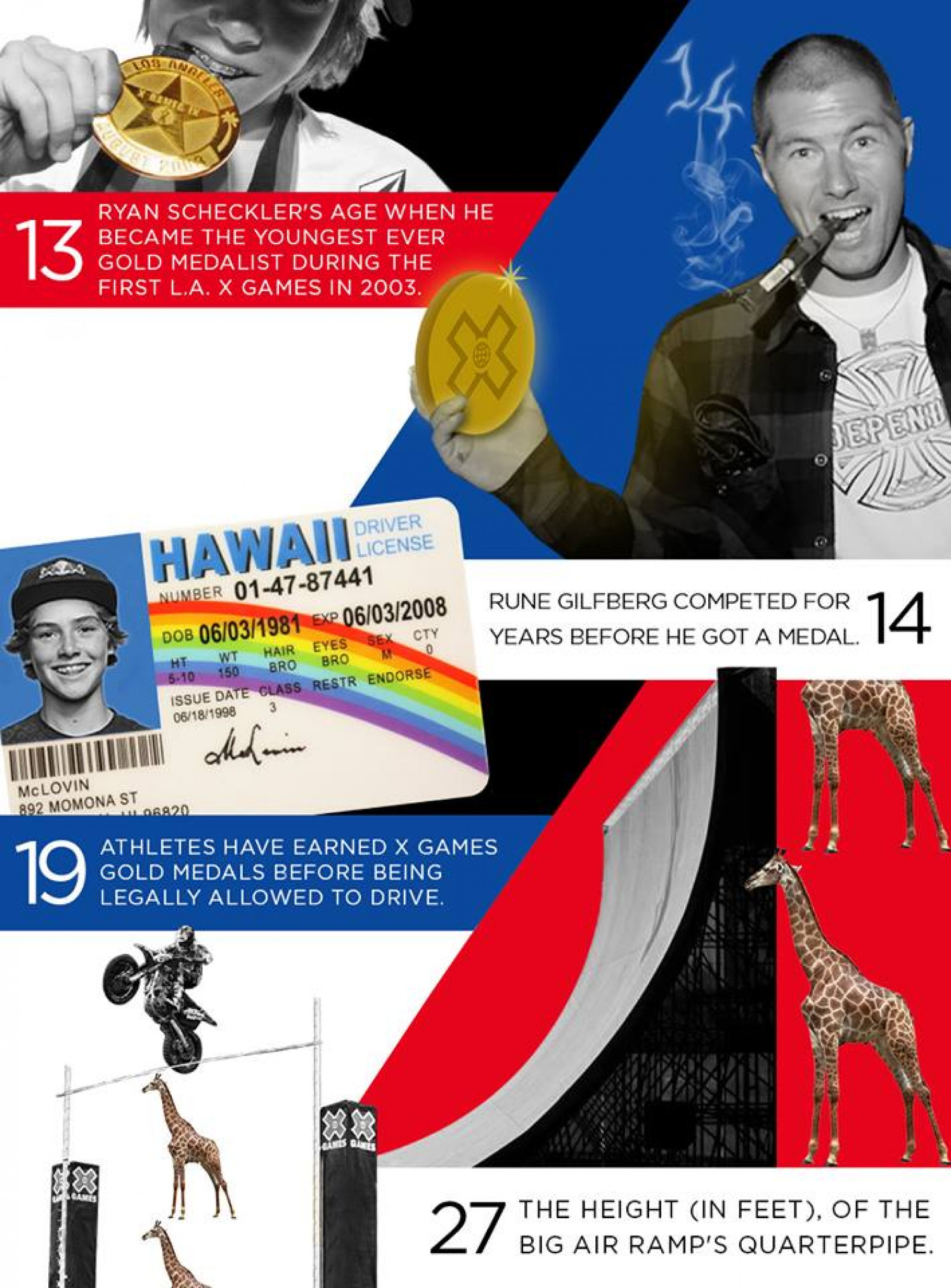 X Games In Numbers Infographic