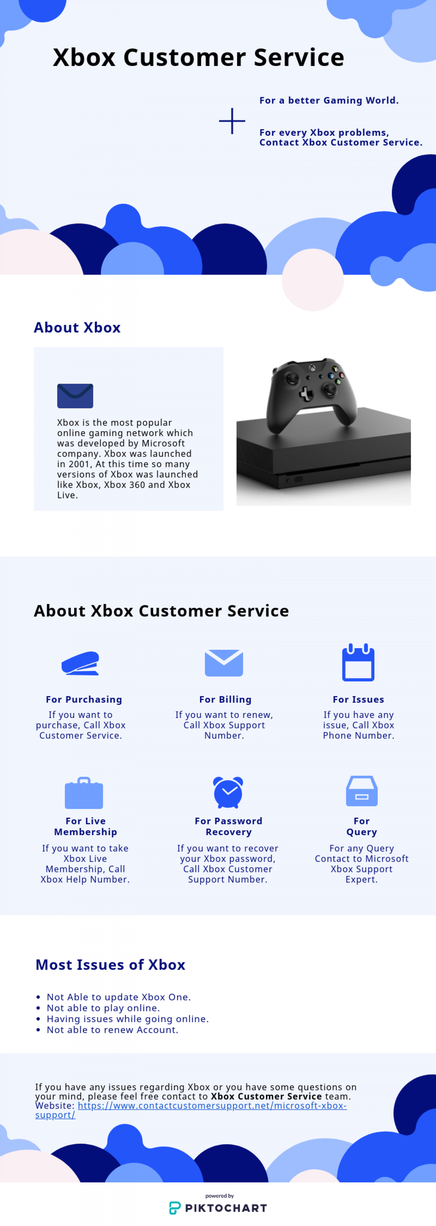 Xbox Customer Service Infographic