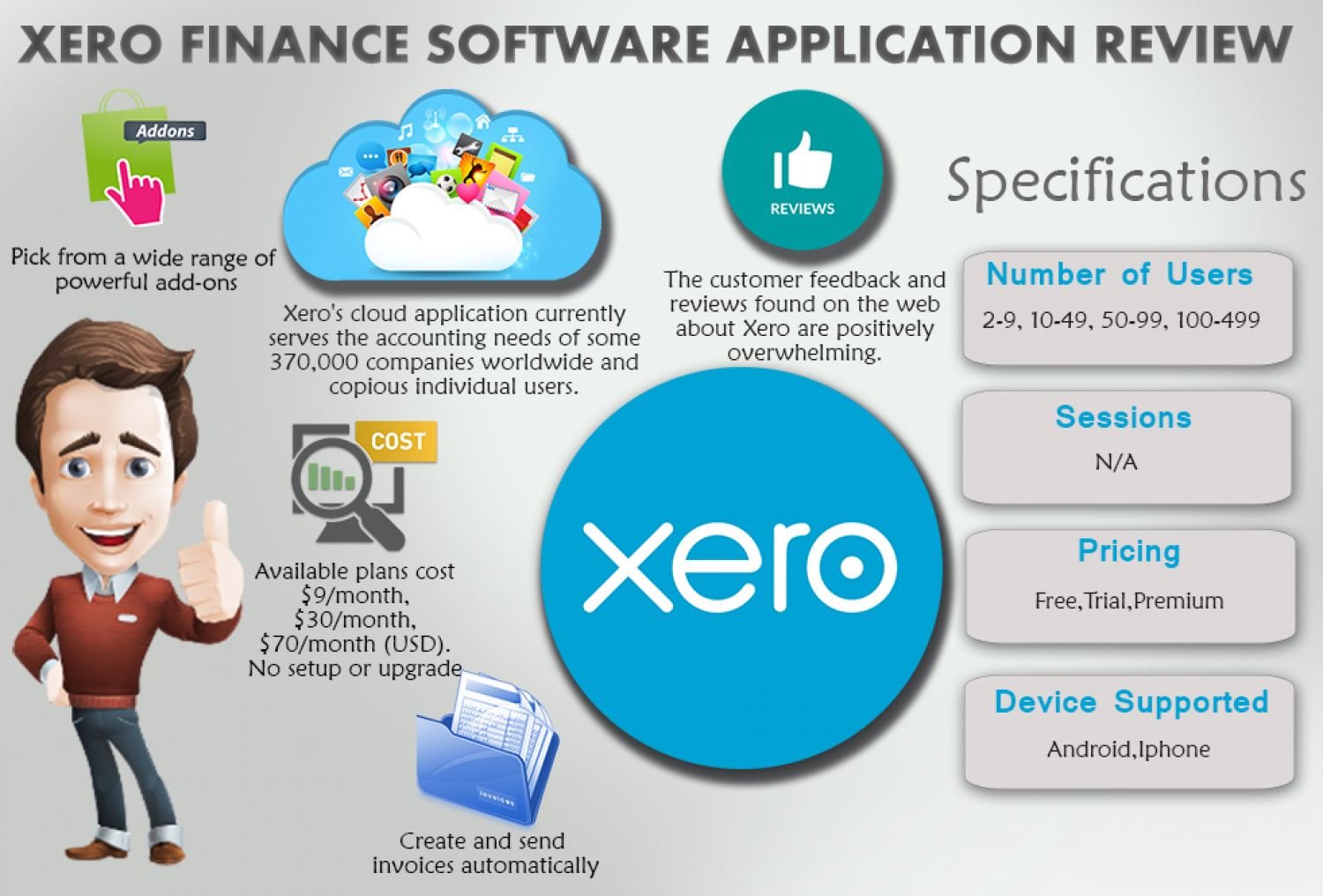 XERO Finance Software Application Review Infographic Infographic