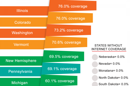 Xfinity Internet coverage across the United States Infographic