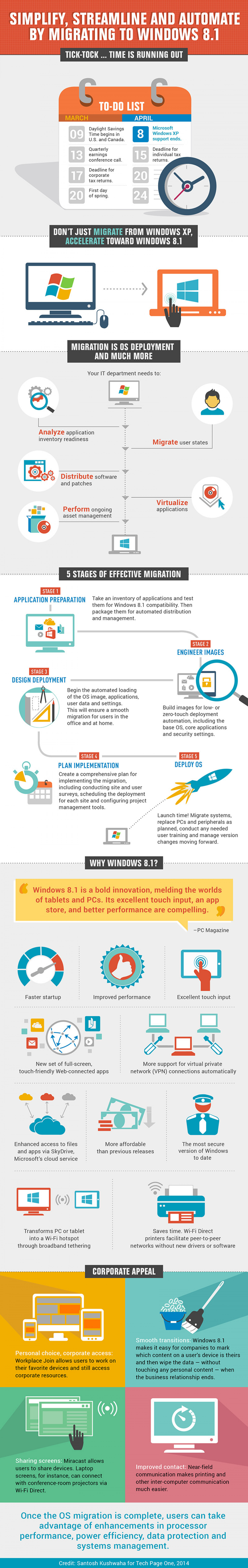 Migrating to Windows 8.1 Infographic