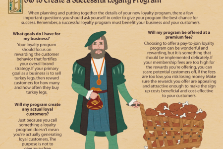 Ye Olde Guide to Launching a Loyalty Program Infographic