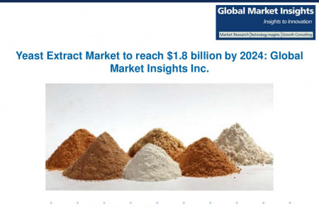 Yeast Extract Market to reach $1.8 billion by 2024 Infographic