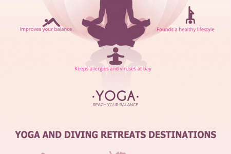 Yoga & Meditation Retreat Infographic