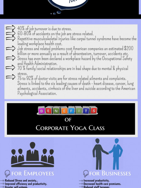 Yoga For Corporate World Infographic