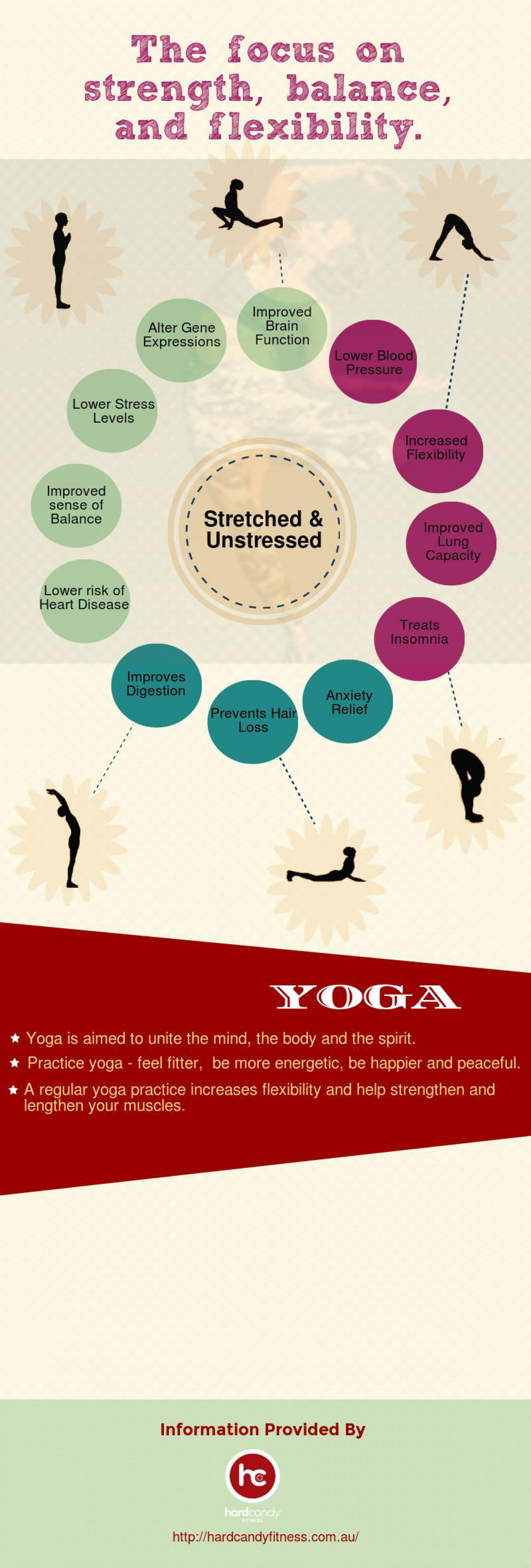Yoga For Greater Self Control Infographic