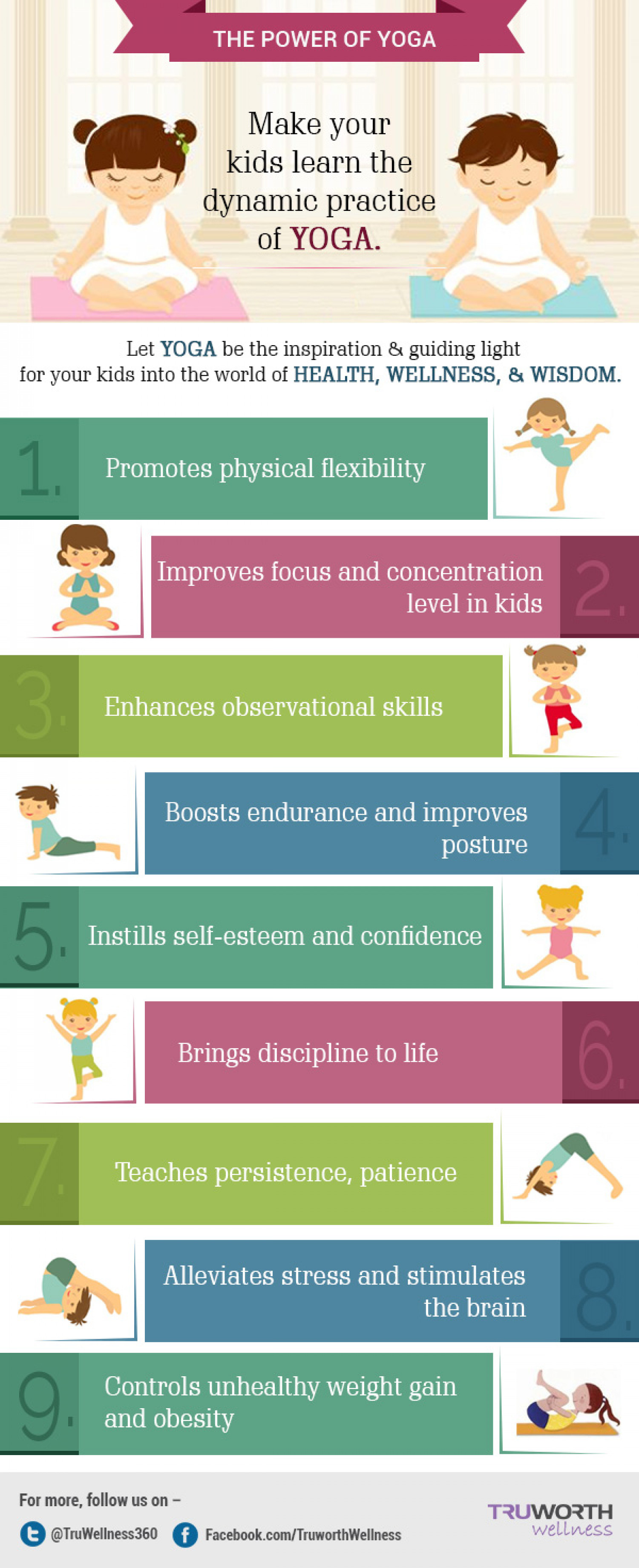 Yoga for Kids Infographic