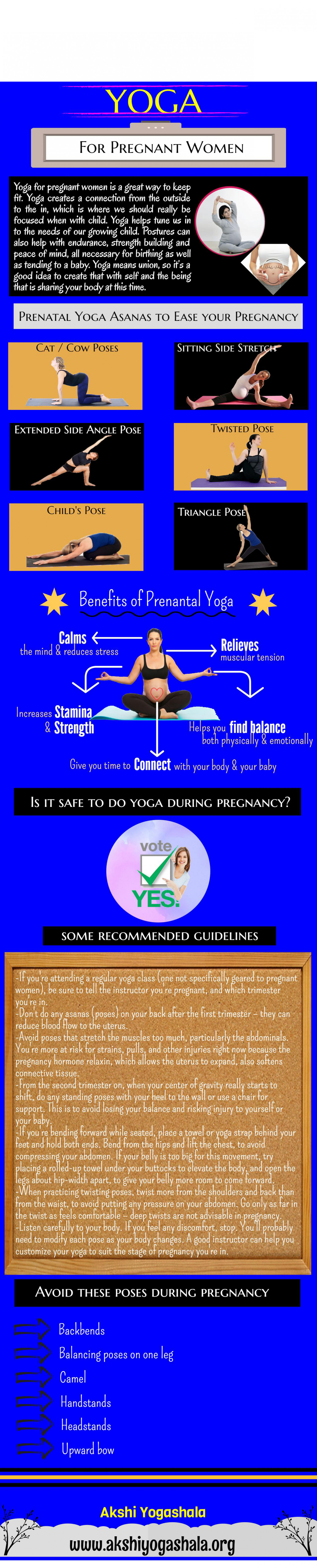 Yoga For Pregnant Women Infographic