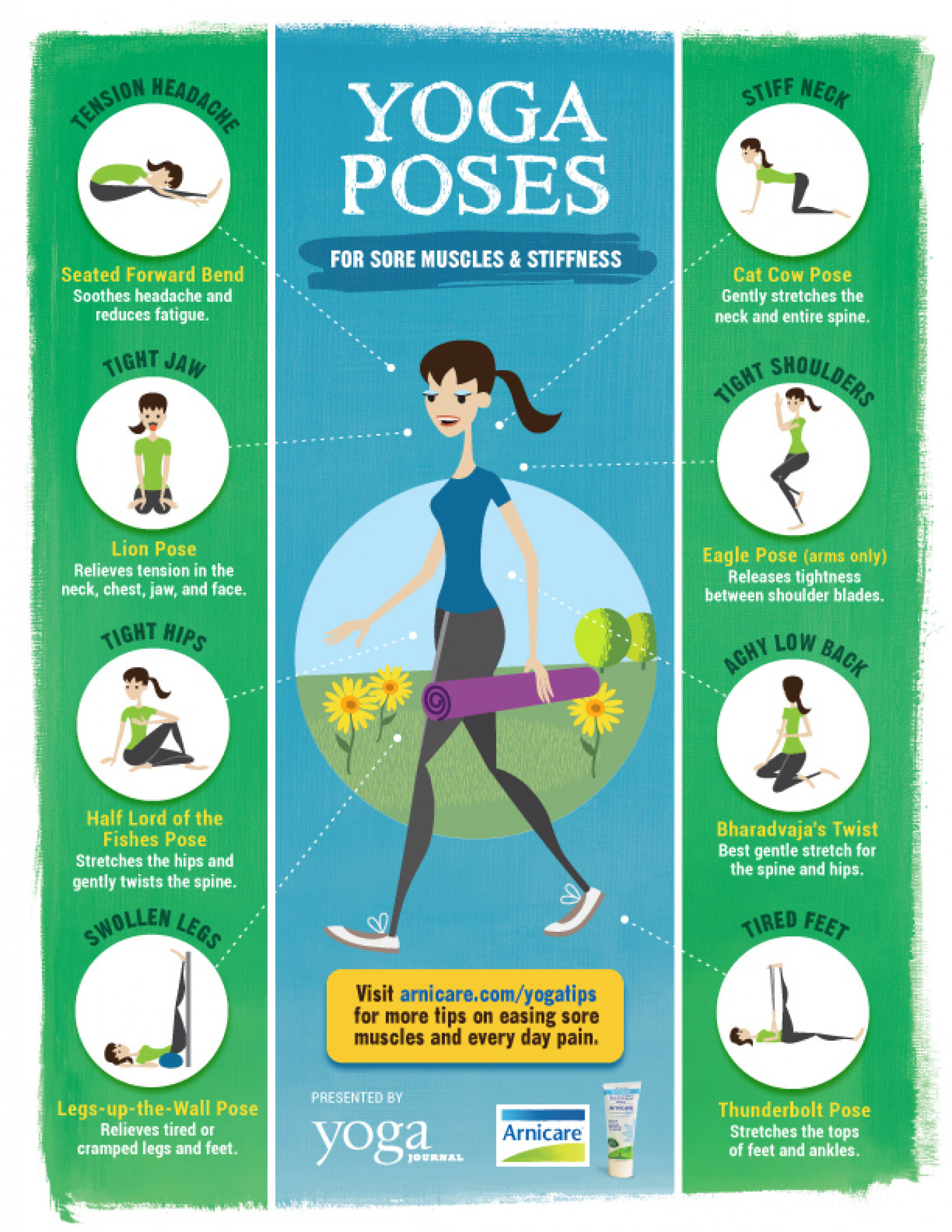 Yoga Poses For Sore Muscles & Stiffness Infographic