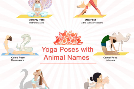 Yoga Poses With Animal Names Infographic