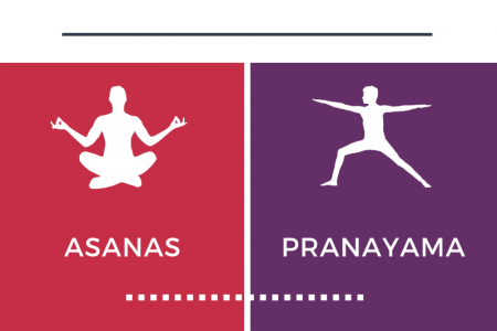 YOGA TECHNIQUES TO KEEP YOU AWAY FROM COVID 19 Infographic