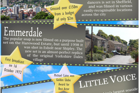 Yorkshire on Camera Infographic