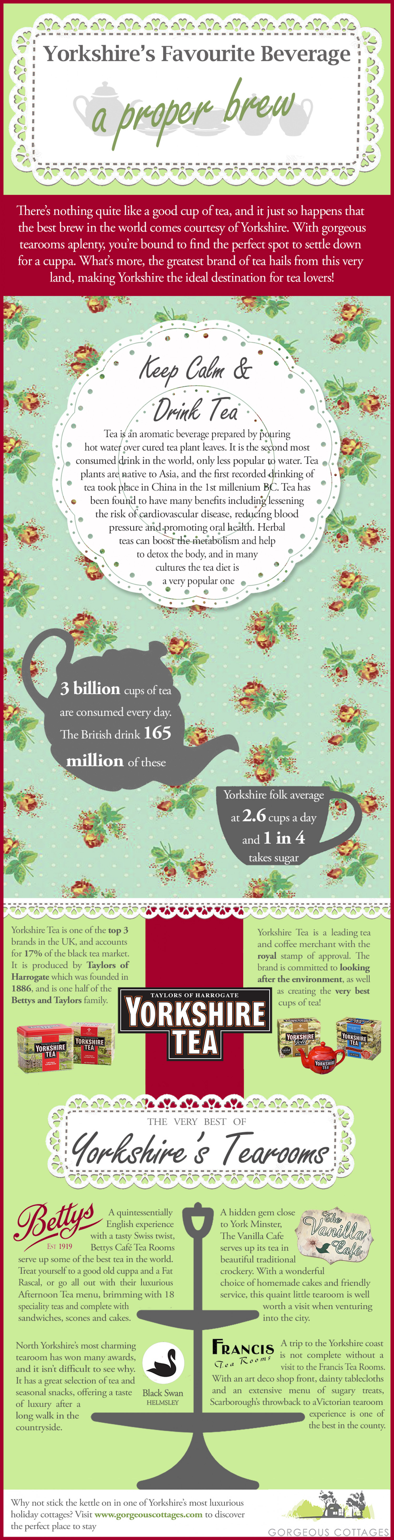 Yorkshire's Favourite Beverage: A Proper Brew Infographic
