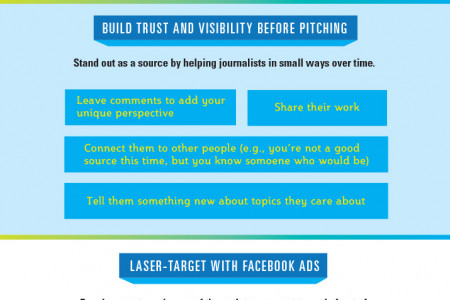 You are a source: How to reach and influence journalists with social media Infographic