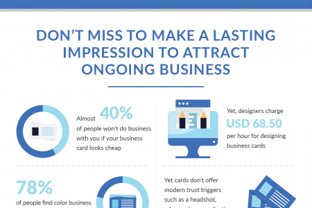 You are Spending Too Much Time on Closing Business Deals Infographic