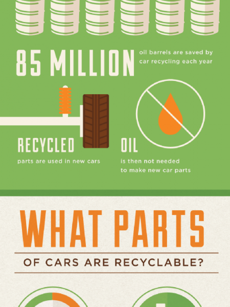 You Can Recycle That? Infographic