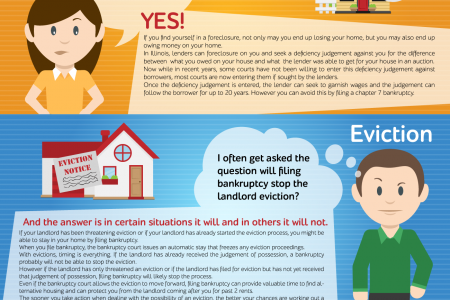 YOU CAN SAVE YOUR HOME! Infographic