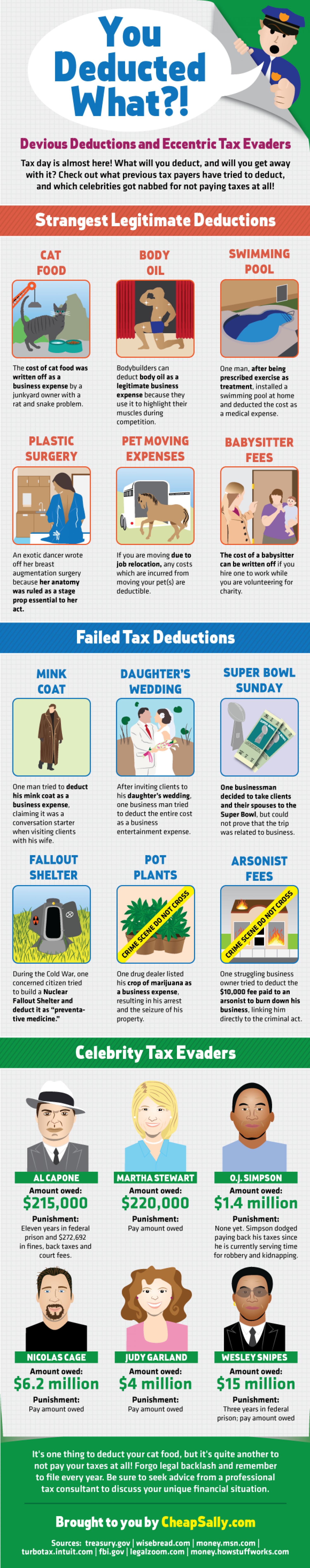 You Deducted What?! Devious Deductions and Eccentric Tax Evaders Infographic