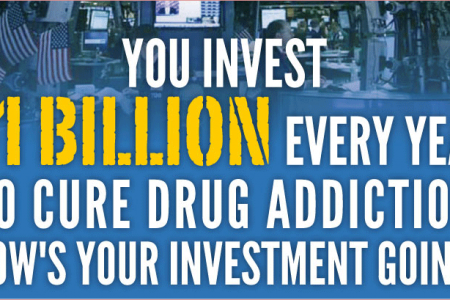 You Invest $1 Billion a Year to Cure Drug Addiction. How Did Your Investment Do Infographic