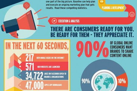 You Need A Marketing Plan Infographic