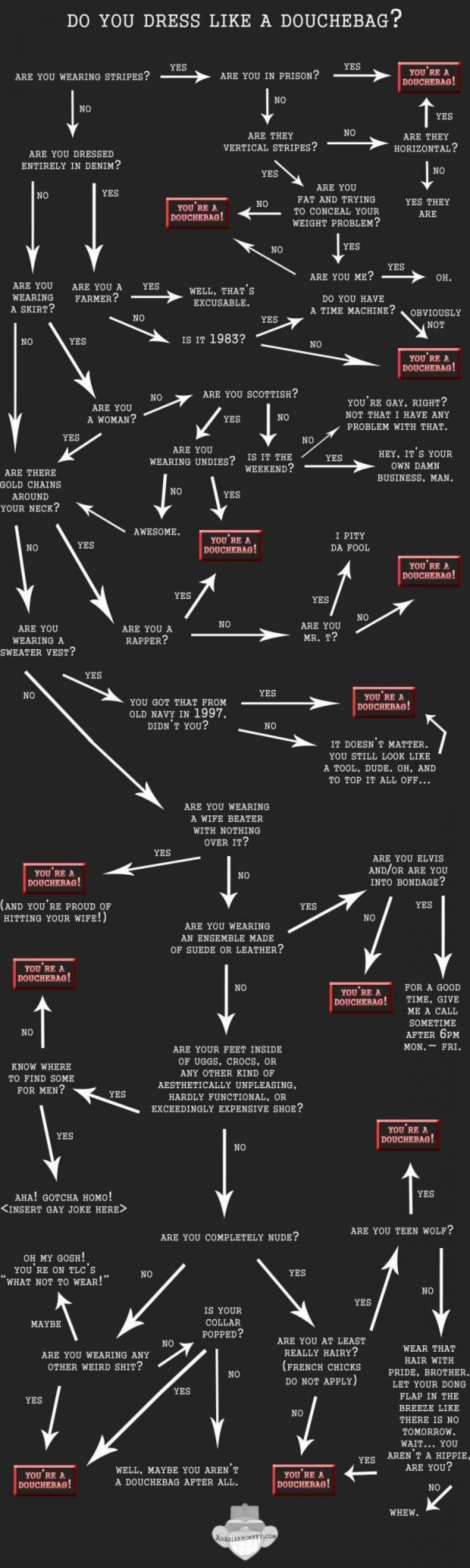 You Probably Dress Like A Douchebag, Here's Why Infographic