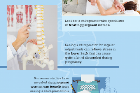 You Should Visit a Chiropractor When Pregnant Infographic