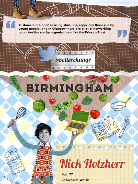 Young Entrepreneurs in the Britain's Startup Hotspots Infographic