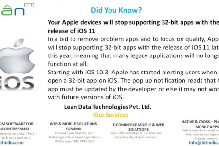 Your Apple devices will stop supporting 32-bit apps with the release of iOS 11 Infographic