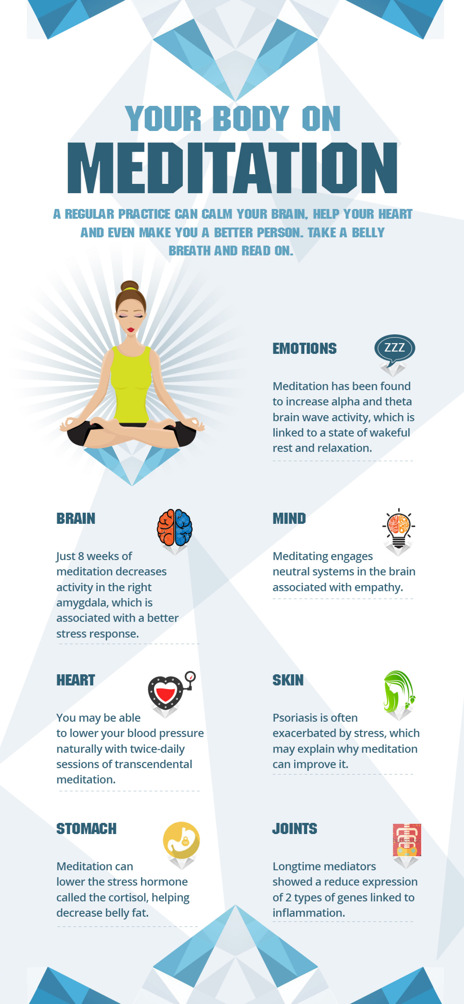 Your body on meditation Infographic