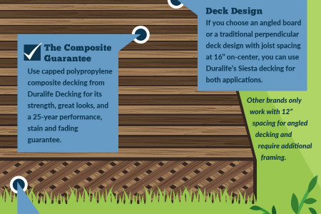 Your Deck Resurfacing Guide  Infographic