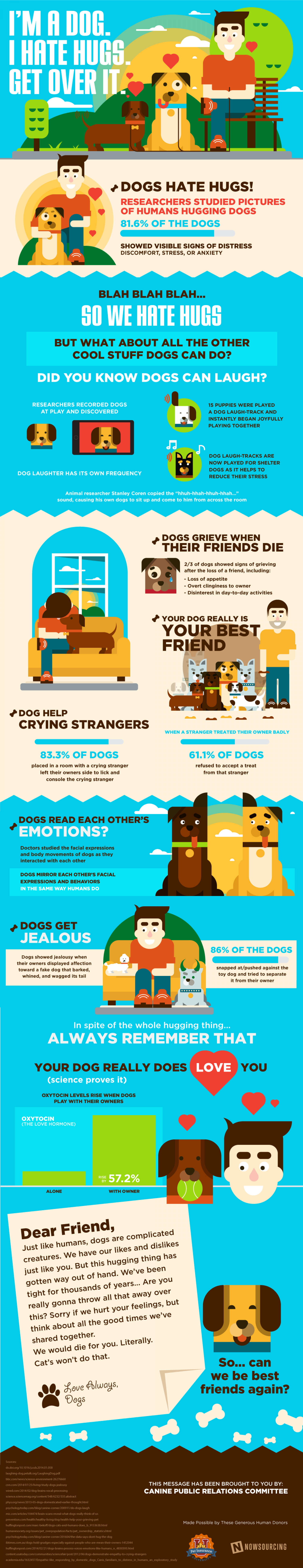 Your Dog Hates Being Hugged Infographic