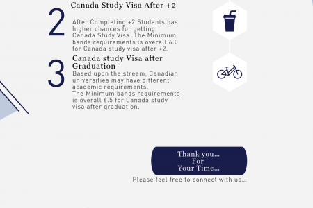 Your Gateway to Study Abroad Infographic