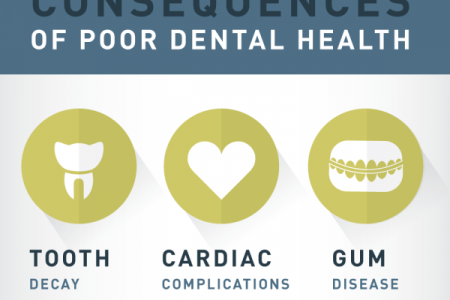 Your Guide to Better Dental Health Infographic