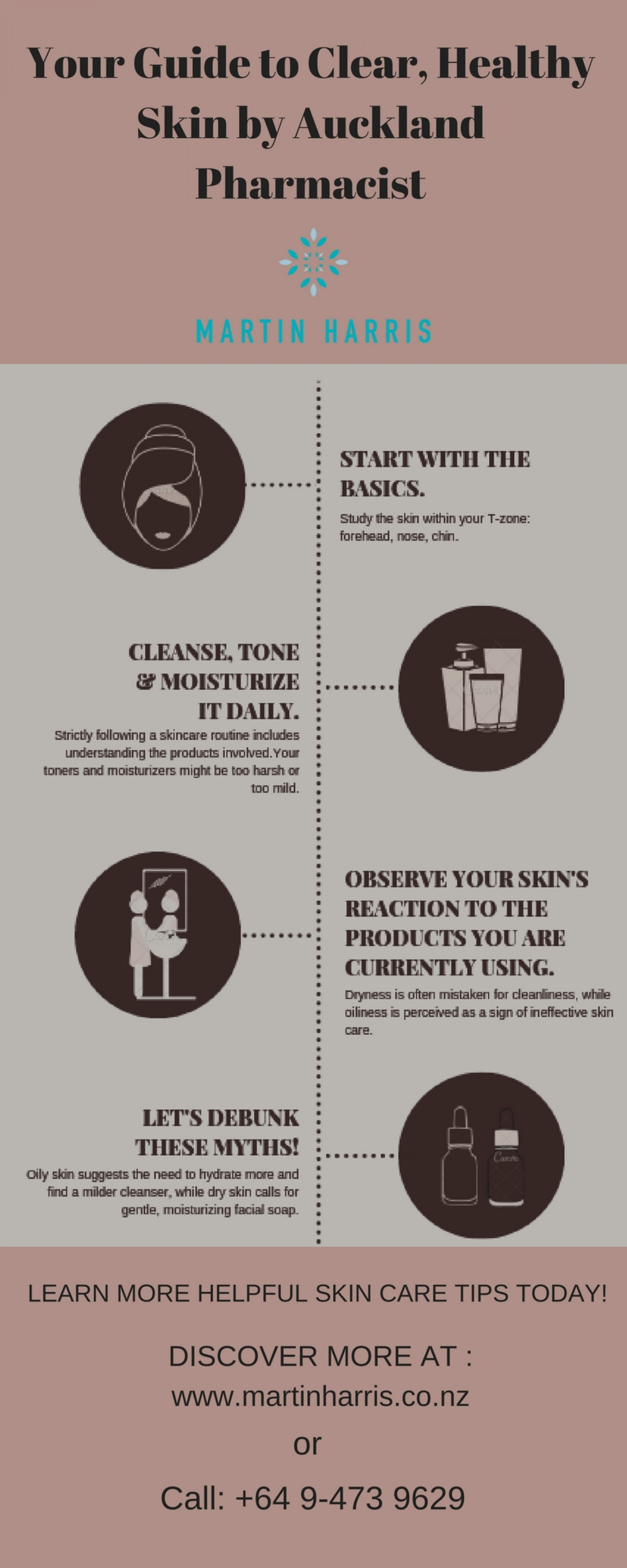 Your Guide to Clear, Healthy Skin by Auckland Pharmacist Infographic