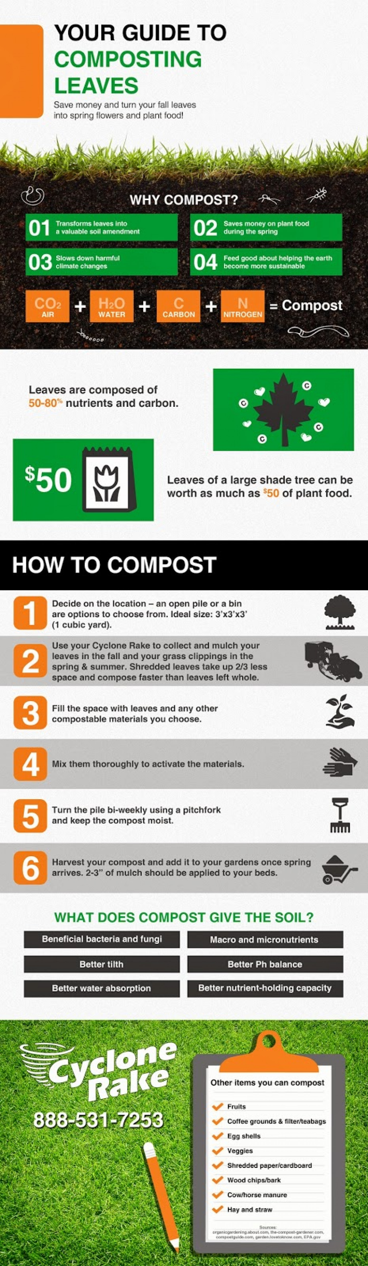Your Guide to Composting Leaves Infographic