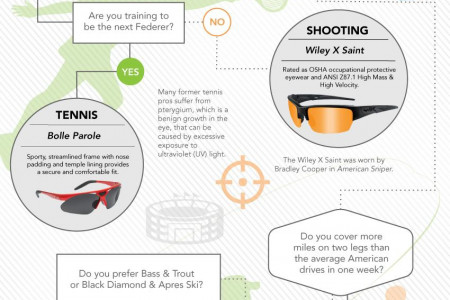 Your Guide to Finding the Best Sunglasses for Every Sport Infographic