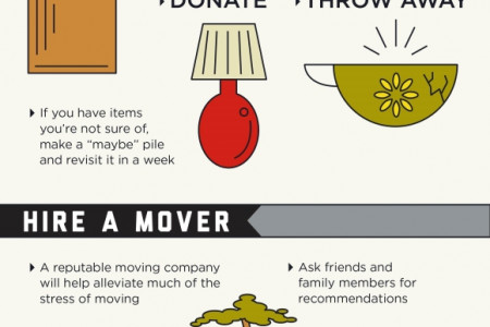Your Guide to Long-Distance Moves  Infographic
