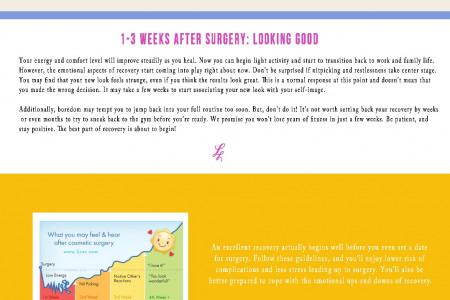 Your Guide to Recovery 1-3 Weeks After Surgery Infographic